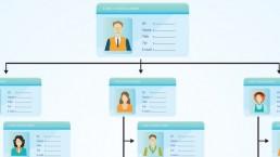 Key Account Management Tools: mit